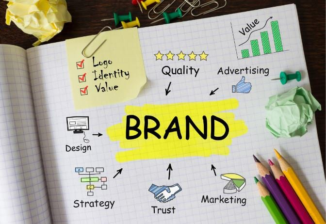 Brand Strategy and Marketing for Locksmiths
